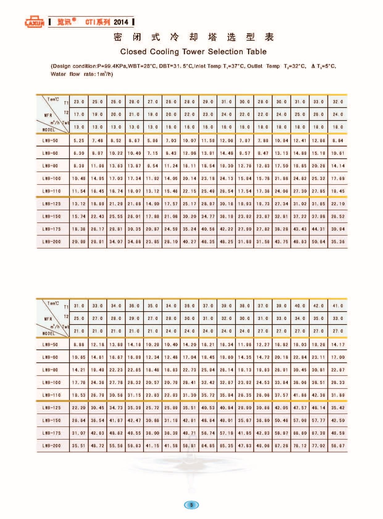 LMB全英文系列CTI说明书_页面_6.jpg
