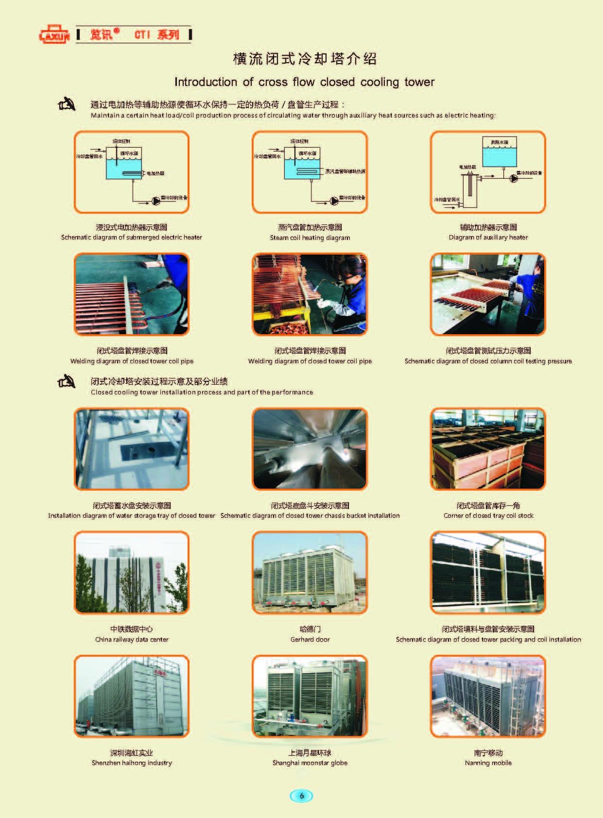 CTI-LMB Series(图7)